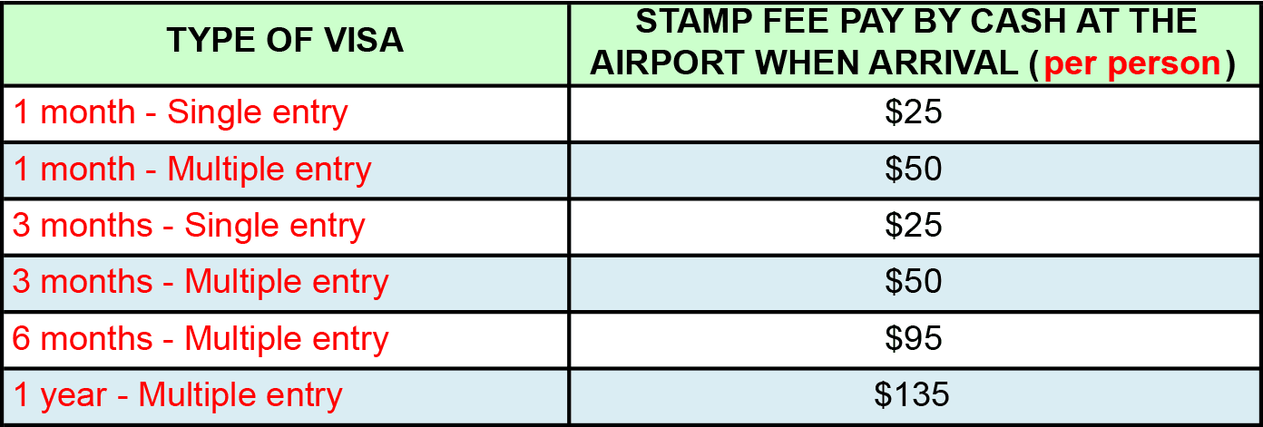 Stamping fee at Vietnamese airport